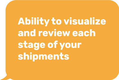 Ability to visualice and review each stage of your shipment
